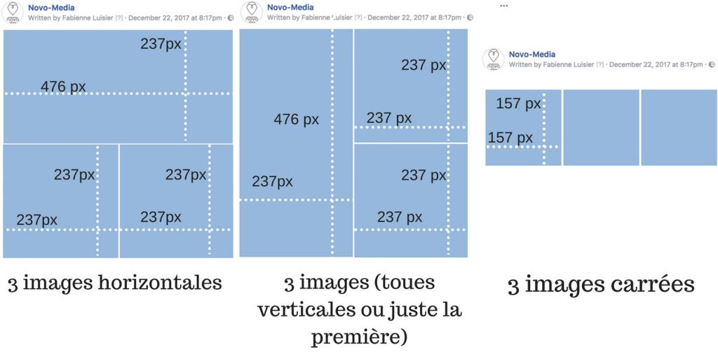 facebook 3 images - taille