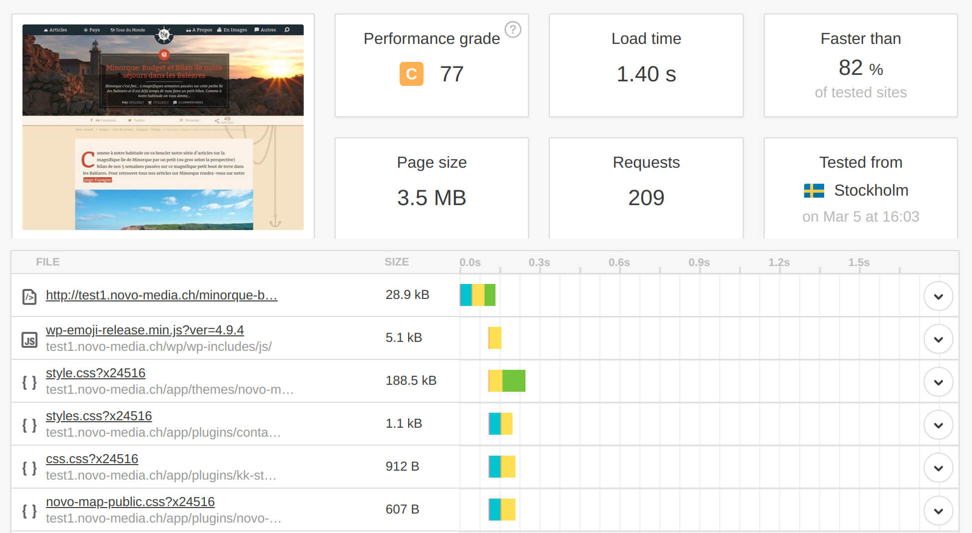 w3tc browser gzip cache