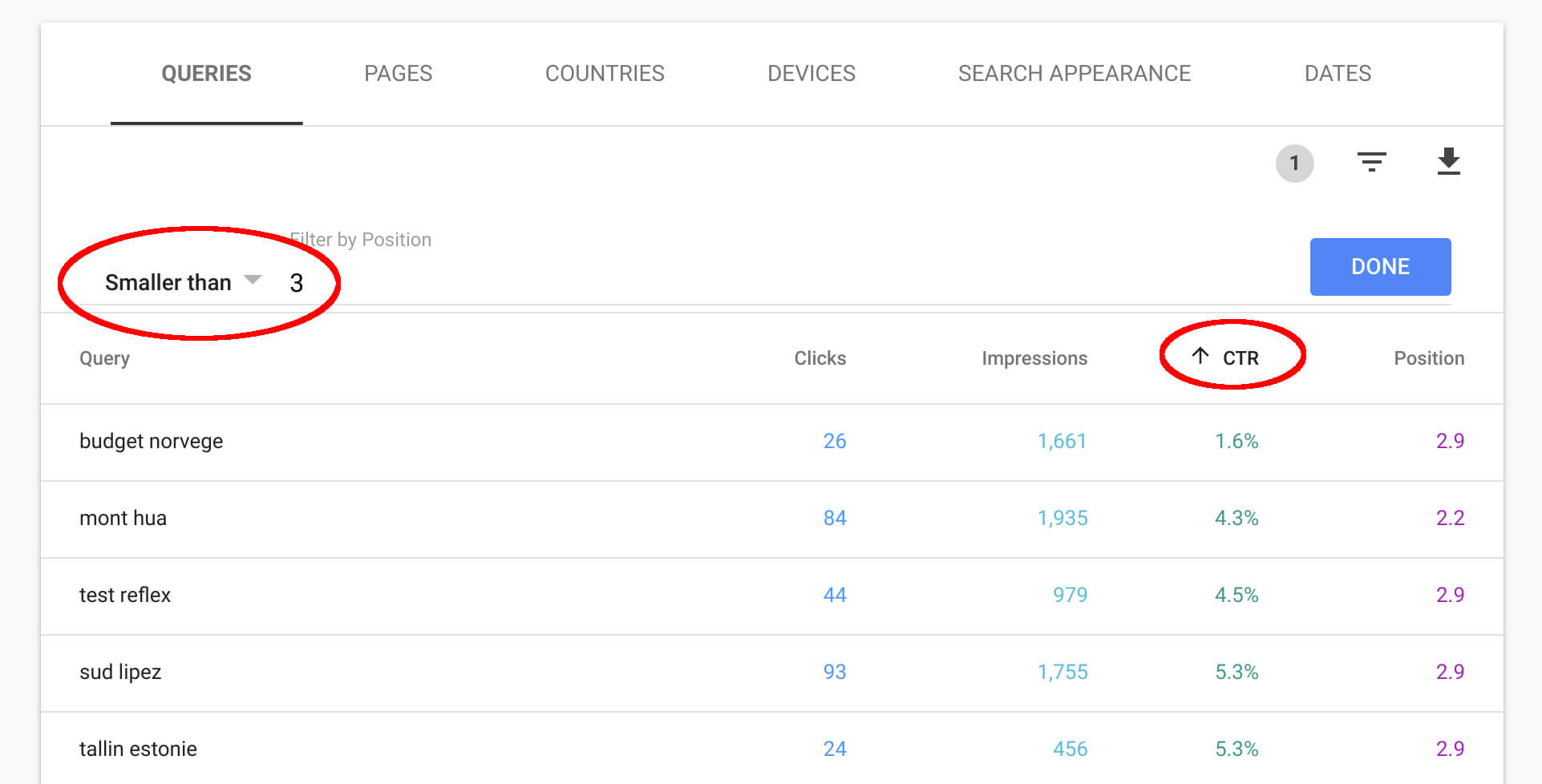 google search console ctr top position