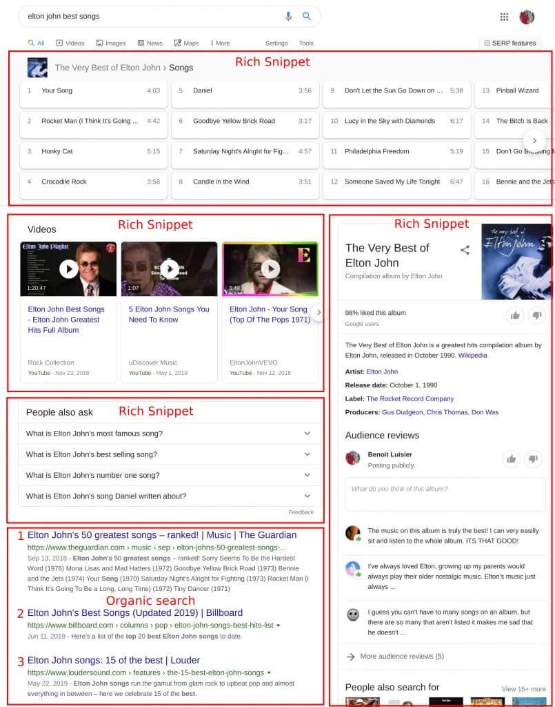 recherche google contenu enrichi