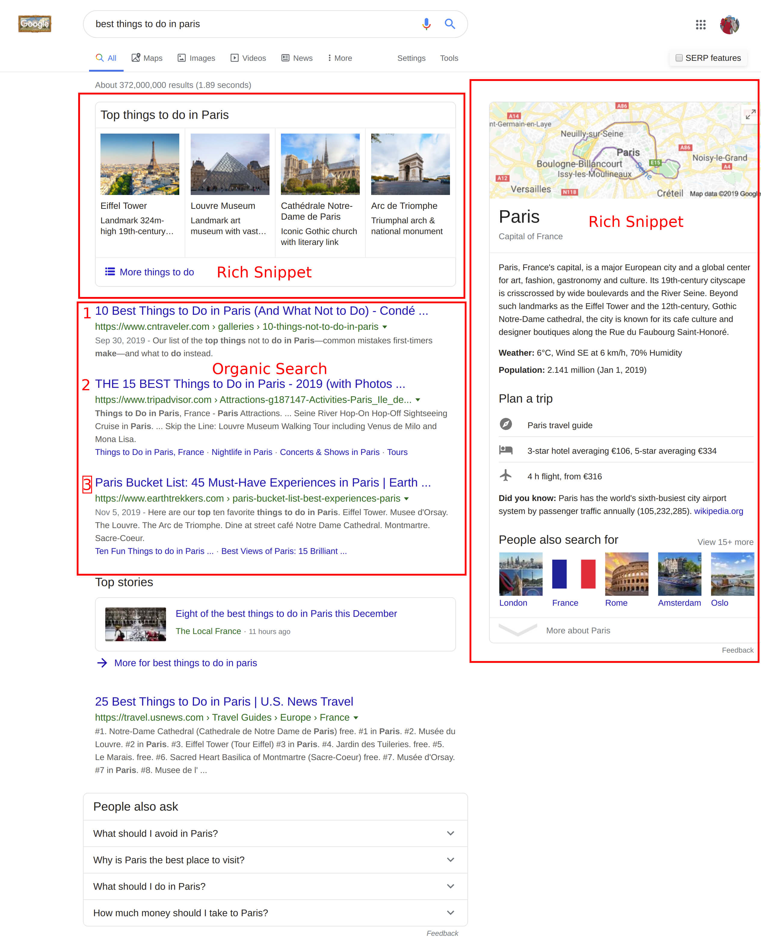 google results with rich snippets