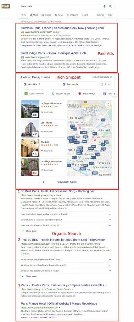 recherche google contenu sponsorisé