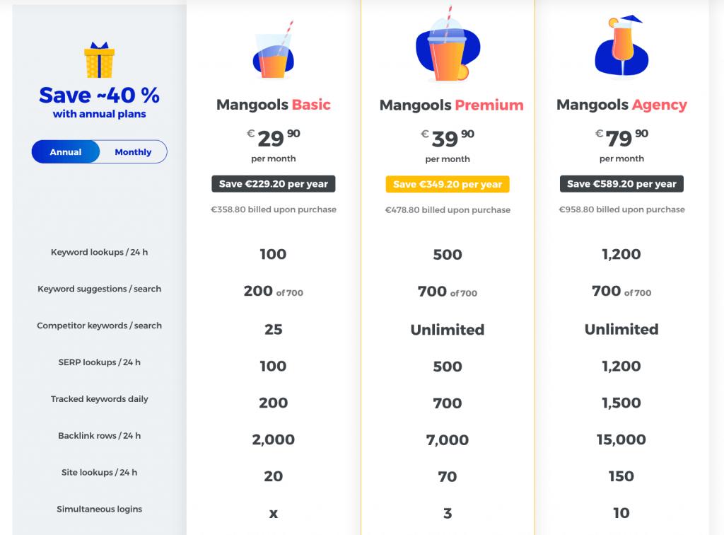pricing mangools