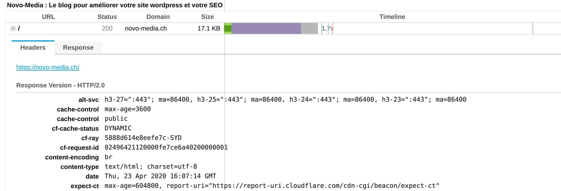 le statut du cache cloudflare est dynamique pour cette requête