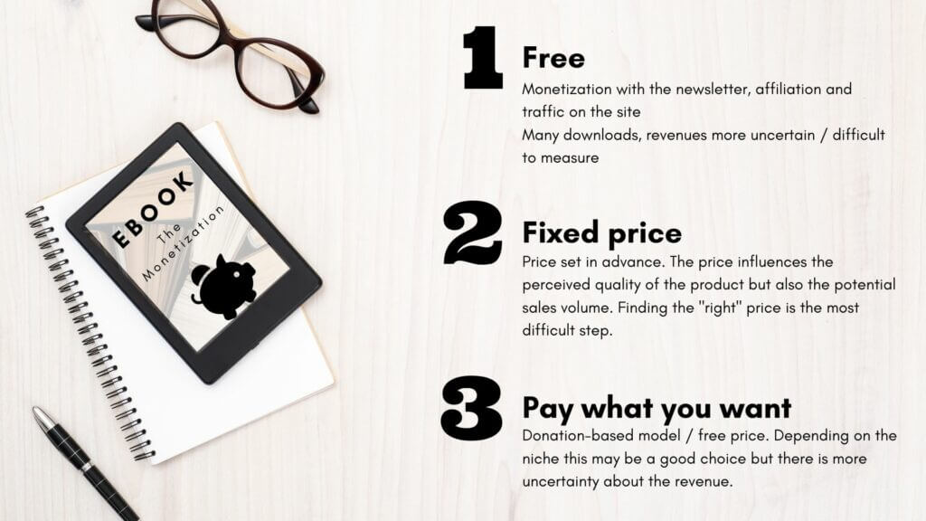 monetization ebook